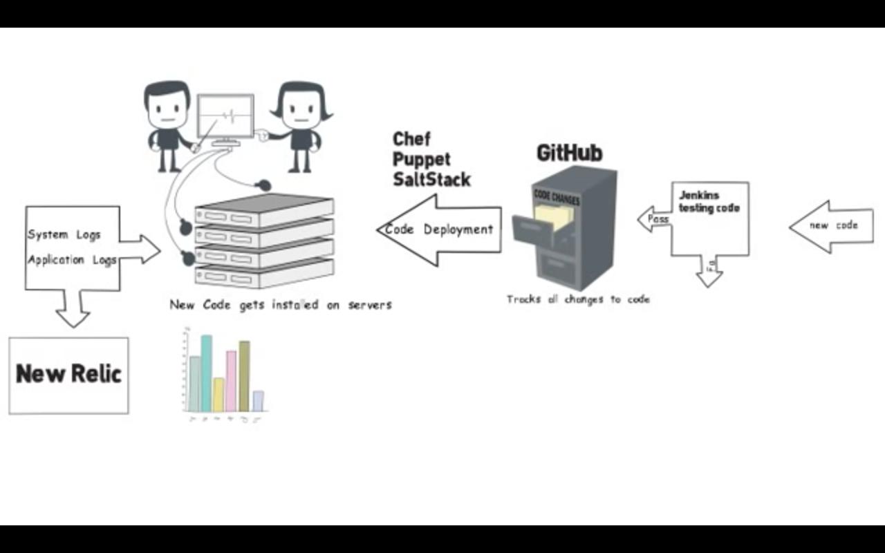 Software Testing Workflow Diagram