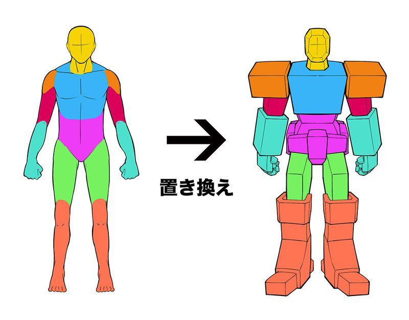 メカイラスト初心者向け人型ロボットキャラクターの躍動感のあるポーズ