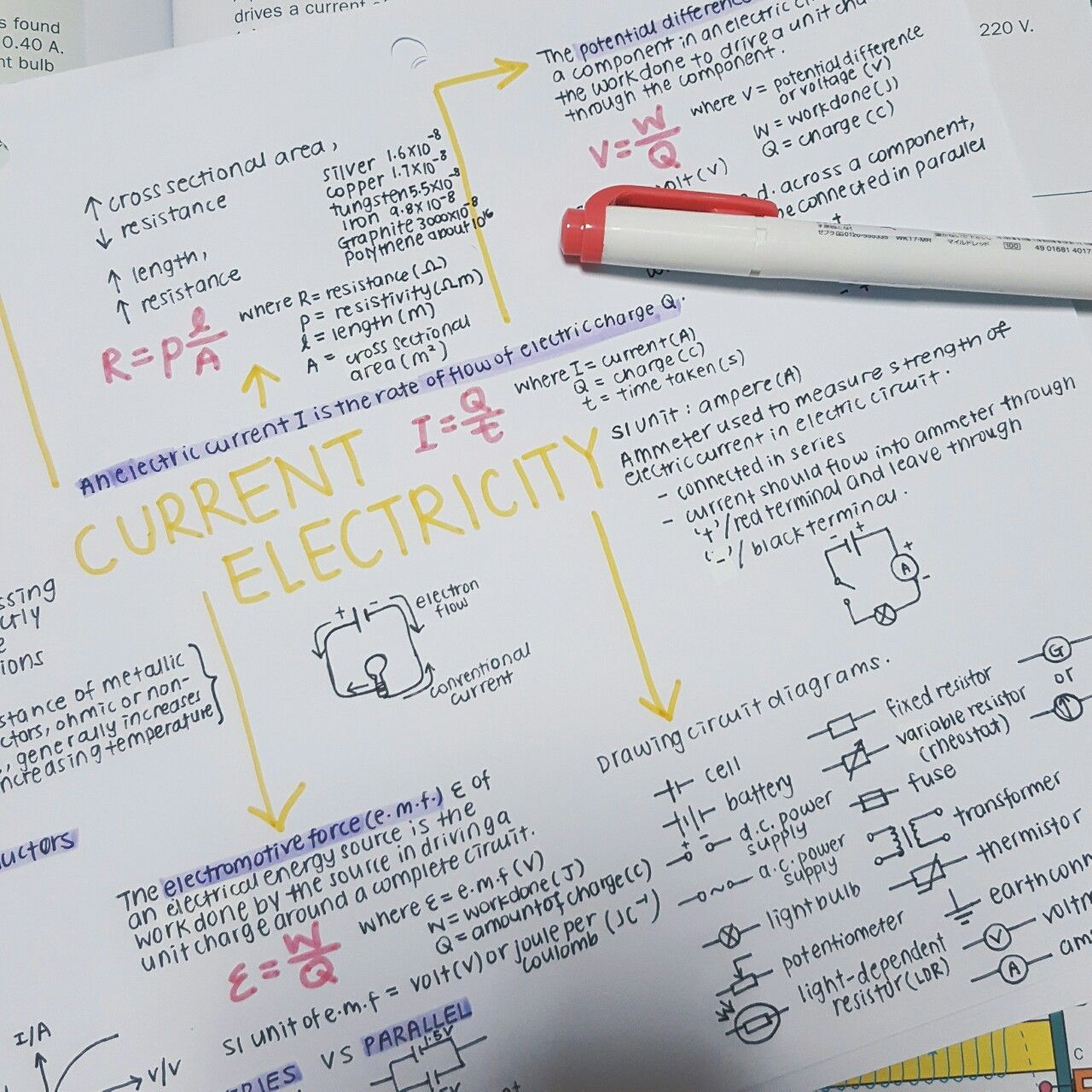 Coffeeandpen Still Working On My Physics Theres School Tmr But Ldr Circuit Diagram Im So Tired And I Dont Want To Get Back Test Results Either