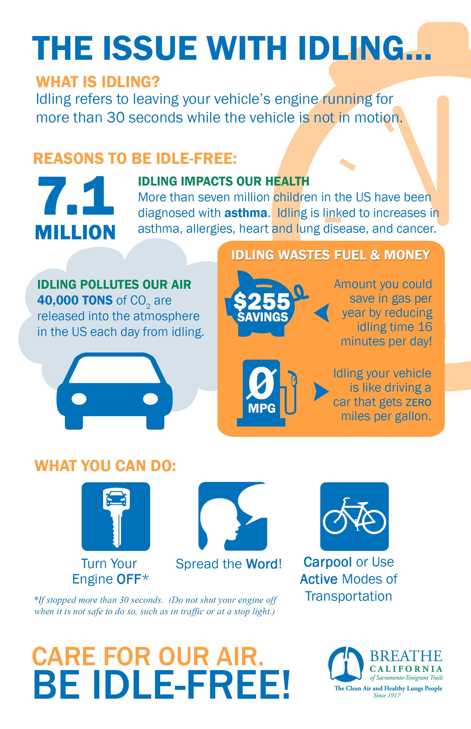 Idling Infographic Health, Pollution