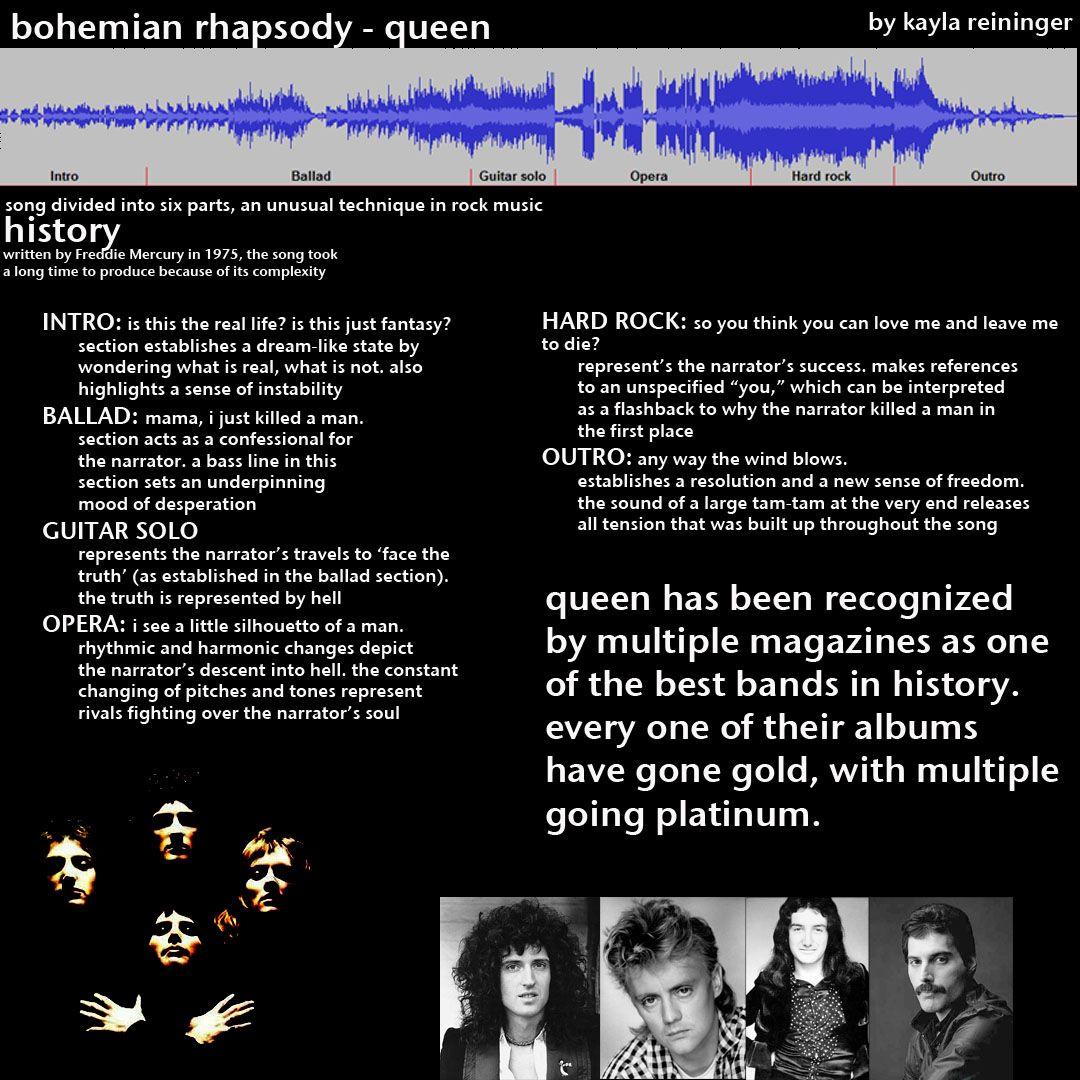 Bohemian Rhapsody- Queen