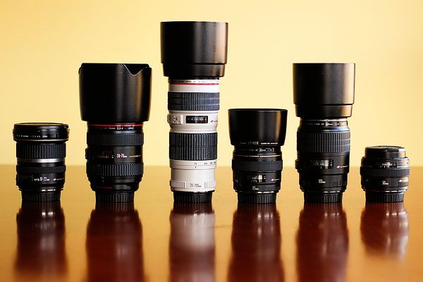 using the right lens