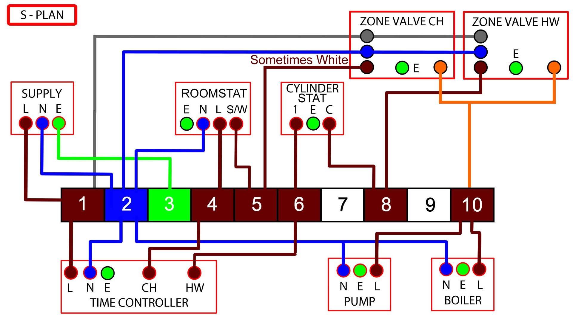 Fresh Megaflo Wiring Diagram Y Plan Diagrams Digramssample Diagramimages Wiringdiagramsample Wiringdiagram Heating Systems Central Heating How To Plan
