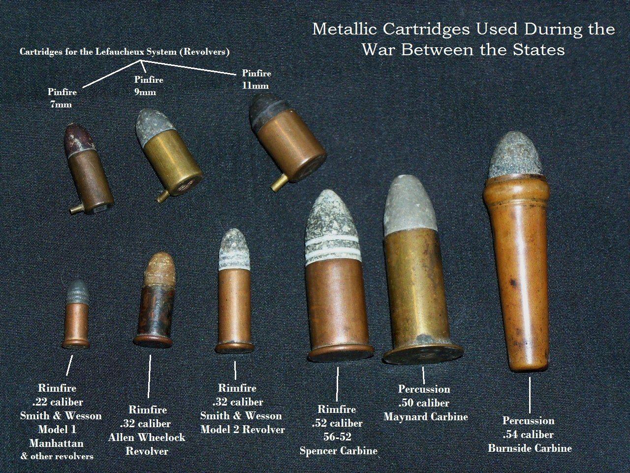 300 weapons and strategies Non-strategic: 0 warheads surge: 300 warheads (bombs) alert rate assump ons  icbms: minuteman iii (98%) ssbns: 5 on hard alert (each.