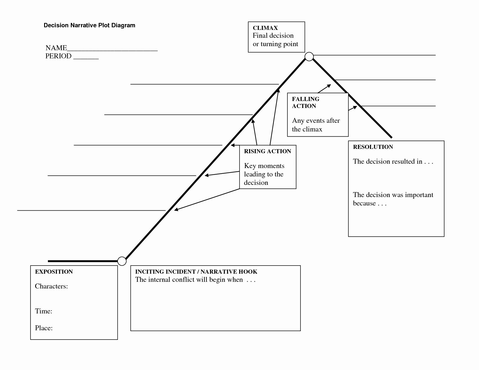Plot Diagram Graphic Organizer New Narrative Plot Diagram