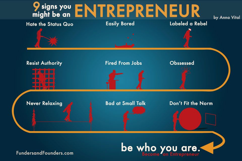 9 Characteristics Of An Entrepreneur Recognize Some Of