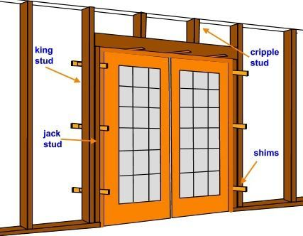 Using Shims To Square A Pre Hung Door French Doors Exterior Installing French Doors Installing Exterior Door
