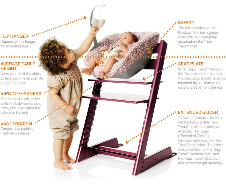 Tripp Trapp Newborn Set 0 6 Months Stokke United Kingdom Stokke Tripp Trapp Newborn Newborn Sets New Baby Products