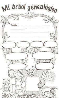 Para Los Peques De La Casa La Familia Proyectos De Arbol Genealogico Arbol Genealogico Imprimible Arbol Genealogico Infantil