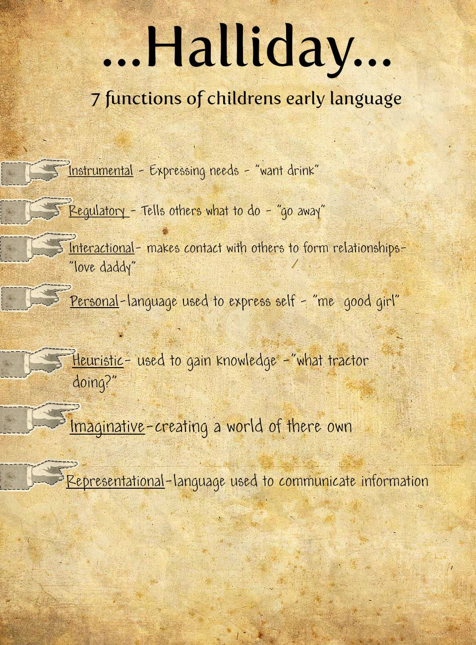 characteristics of language development Stages of language development everything you need to know we've compiled information about the stages of language development from many reliable sources to make a complete, but simple, list of what your child is expected to do at each age.