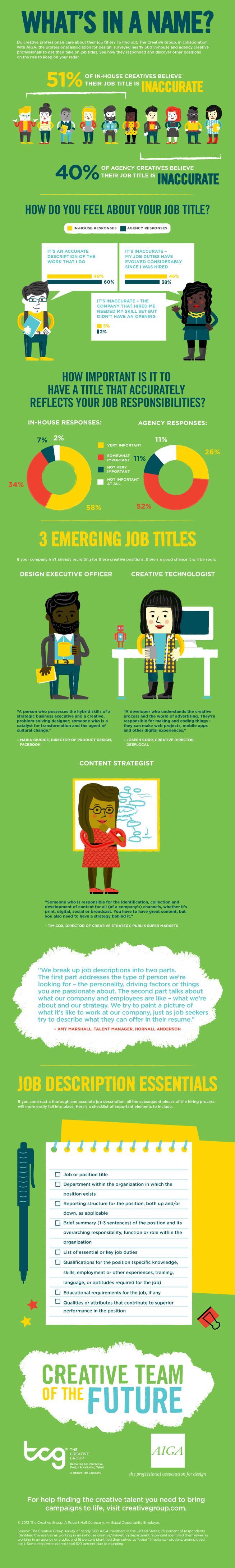 graphic design job titles