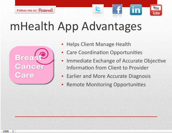 The Advantages Of Mhealth Care Coordination Health Management Health And Wellness