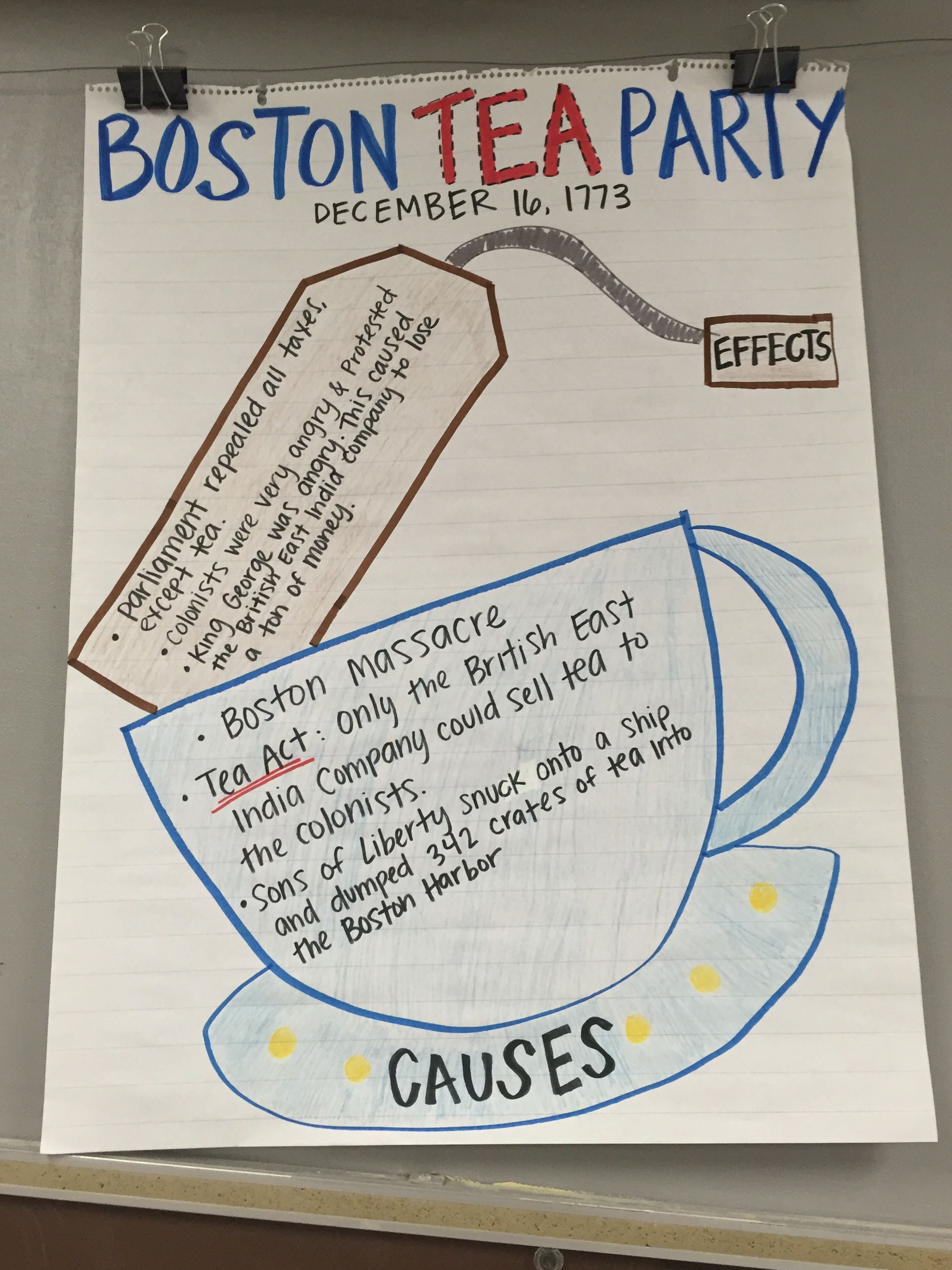 Boston tea party cause and effect anchor chart american for Revolutionary war newspaper template