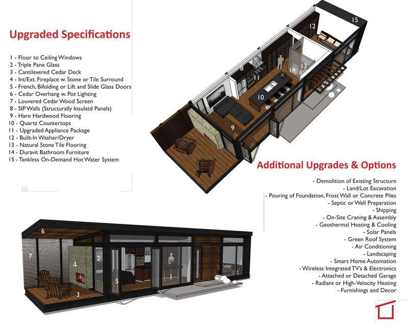 modular homes | Calgary, AB, Canada | build | prefab houses ...