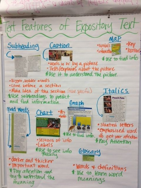 Printables Expository Text Features 1000 images about expository text on pinterest features texts and snowflakes