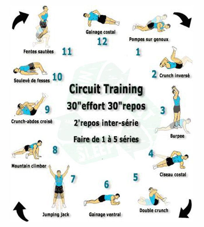 Circuit Training At Home Workout