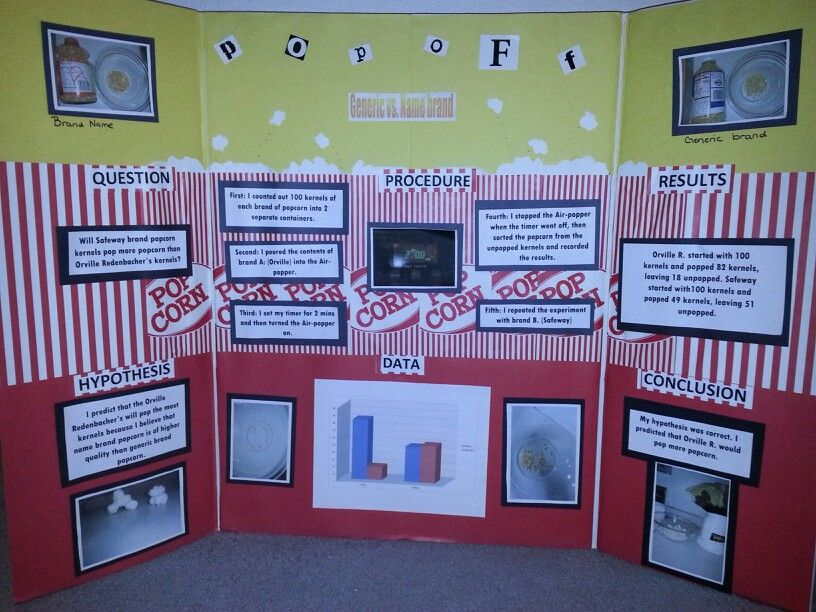 My Daughter S Science Experiment Generic Popcorn Vs Name Brand This Was Fun To Decorate