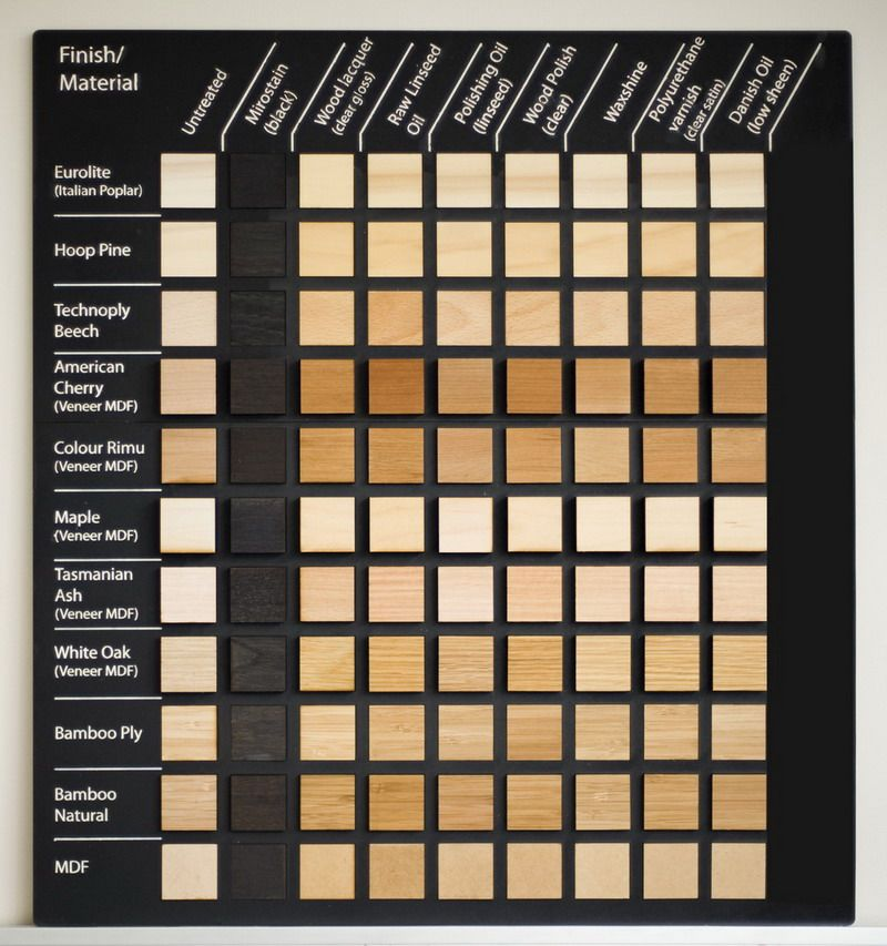 Different finishes on woods Mutfak Pinterest Wood, Woodworking