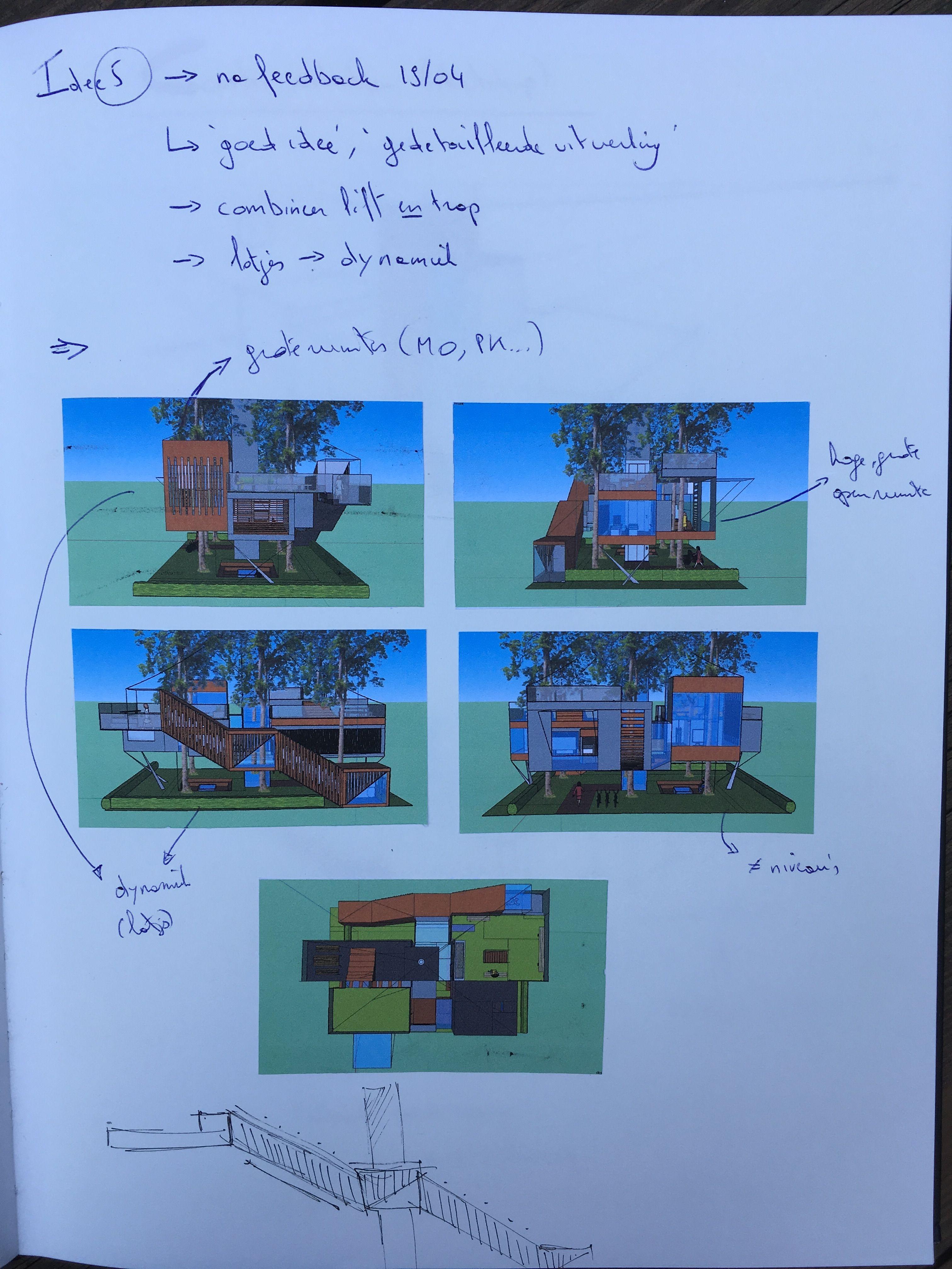 SketchUp ontwerp 5e idee (dynamische trap aan zijkant van ontwerp).
