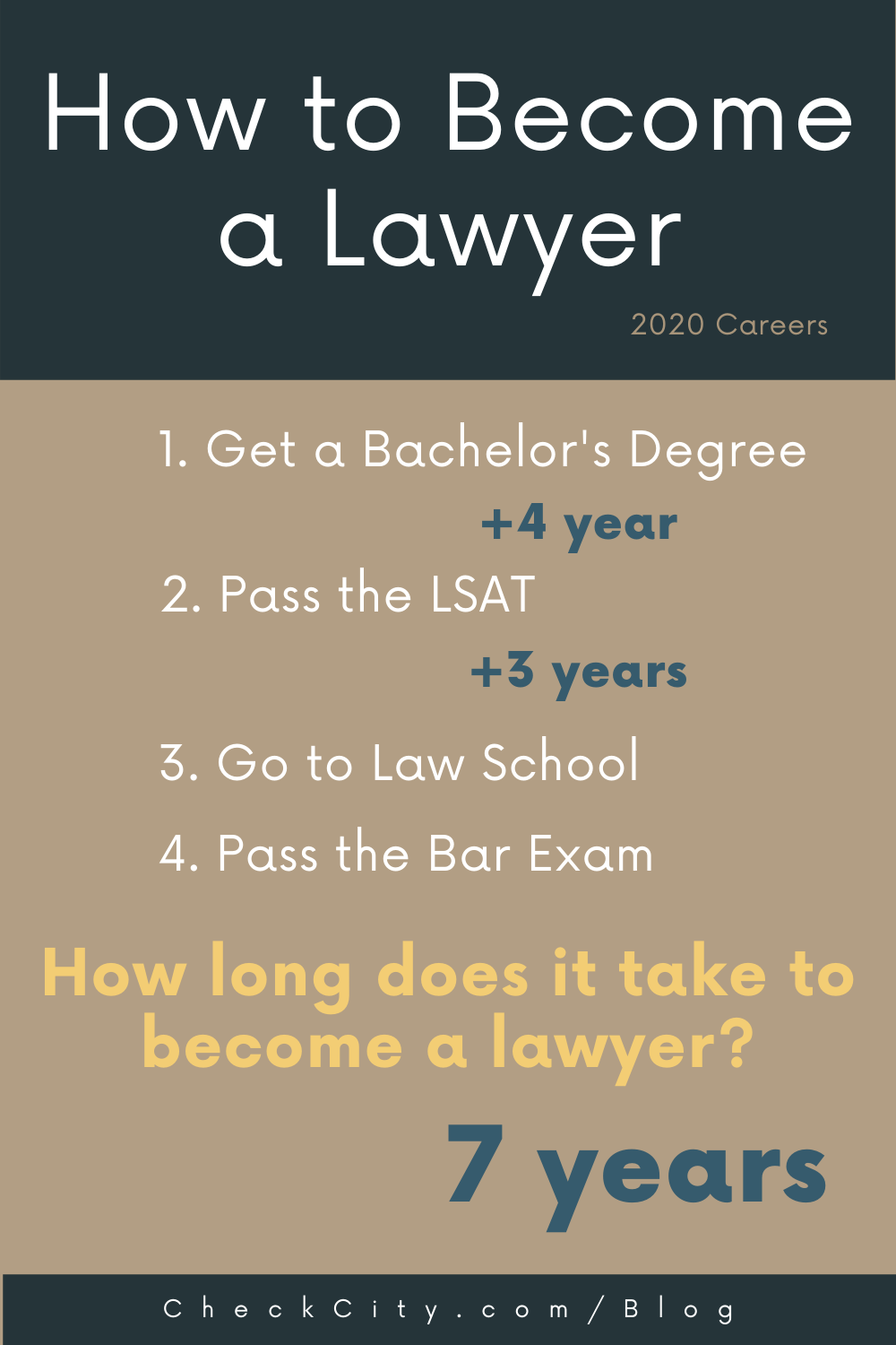 How To Become A Lawyer Law School Life Law Student Quotes Studying Law
