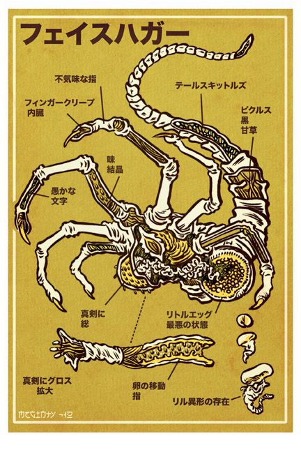 f8a8ae3c3798c77b3b6315f7ee187666 alien face hugger face hug and carry on! famous movie alien