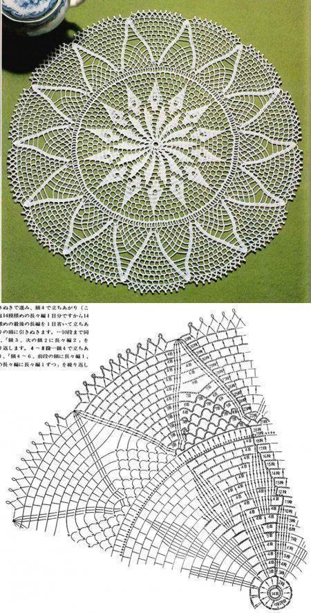 Esquemas ganchillo variados y gratis ⋆ Crochet Patrones | serwety ...