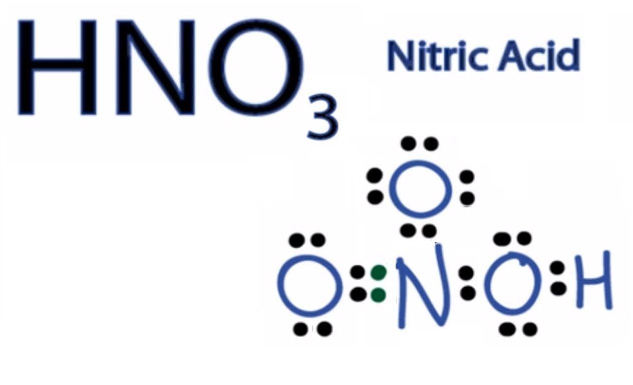 نتيجة بحث الصور عن دورق كرتون تجارب كيمياء Diagram Design Covalent Bonding Science Chemistry