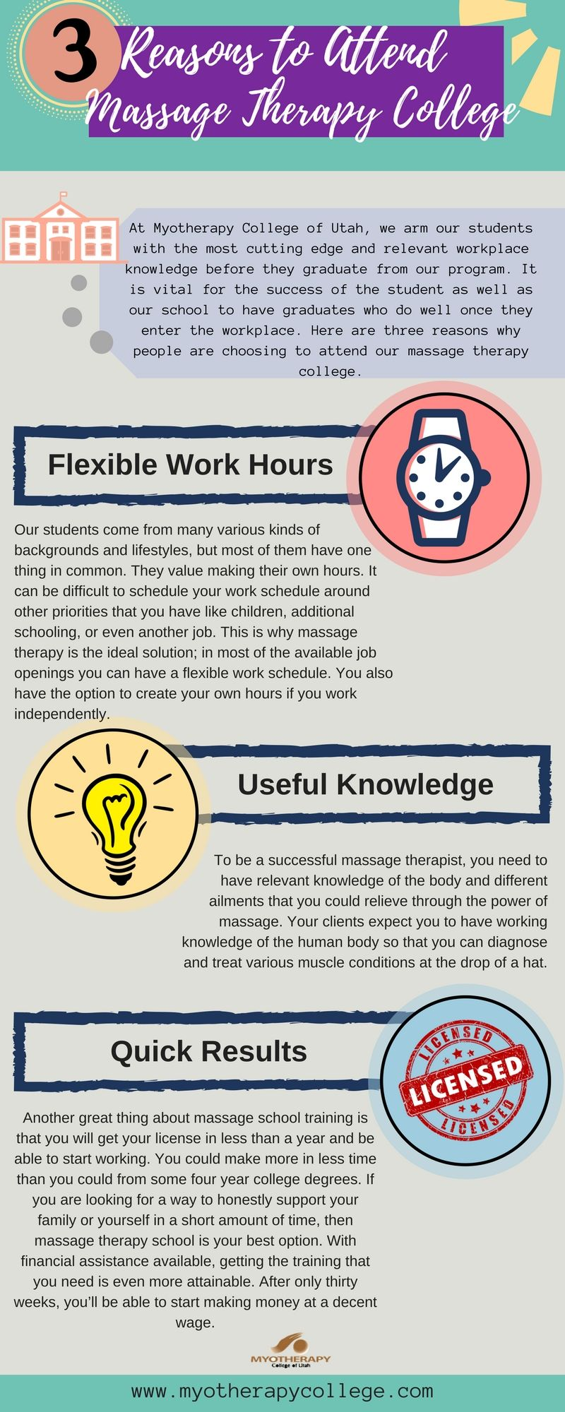 If you are planning to go to a massage school here are
