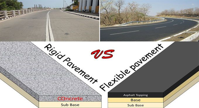Basic Difference Between Flexible Pavement And Rigid Pavement In Highway Construction Construction Estimating Software Construction News Construction Cost