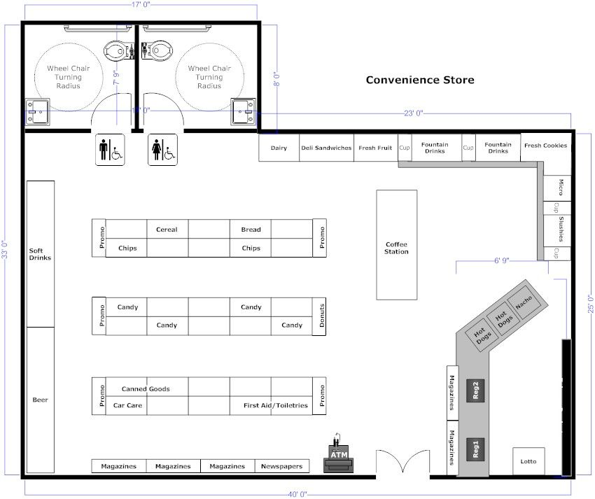 Convenience Store Floorplan  Doc  Pinterest  Convenience Impressive Kitchen Design Layout Template Inspiration