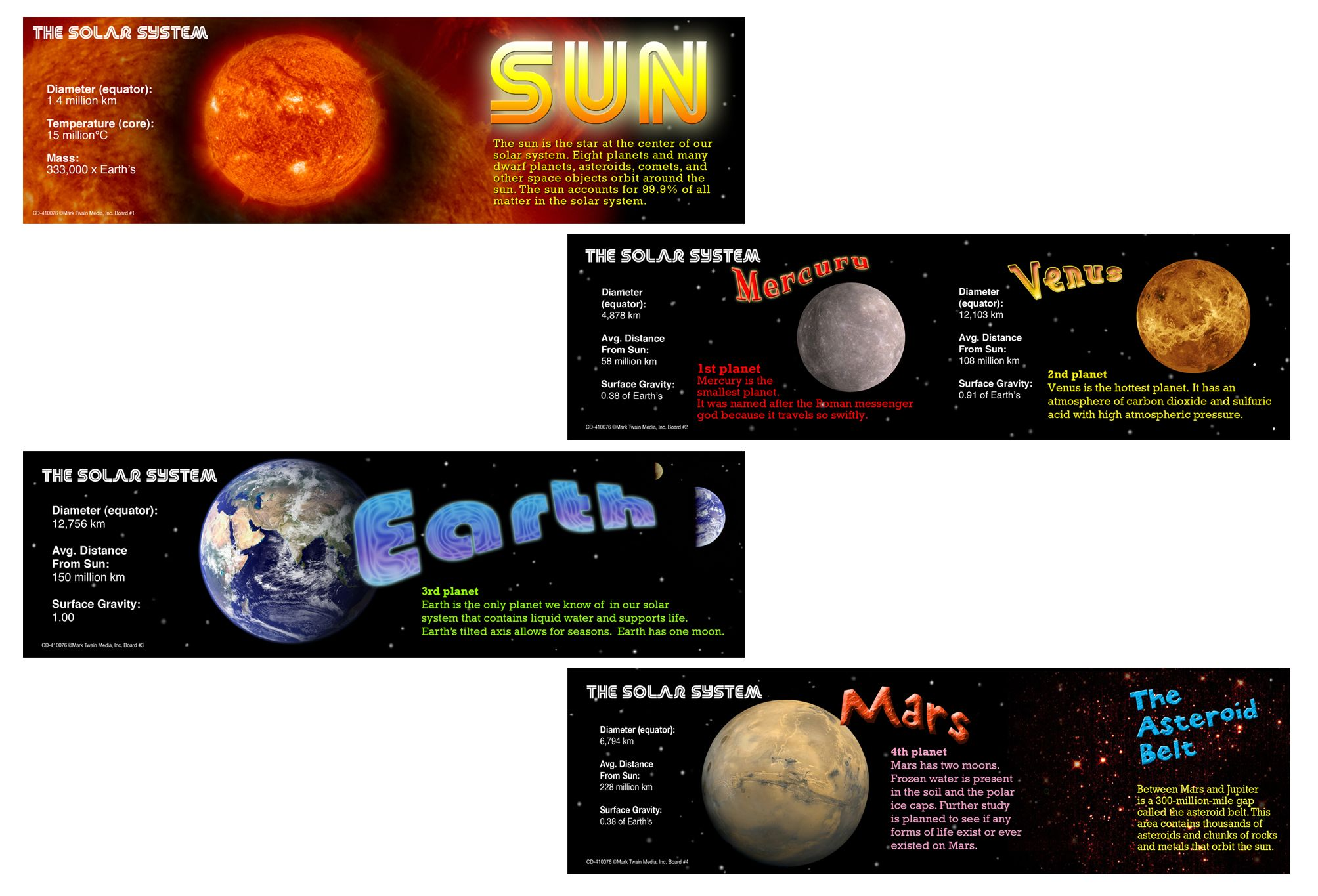 Solar System Bulletin Board Set Cdwishlist