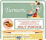 Benefits of Turmeric - NaturalNews.com