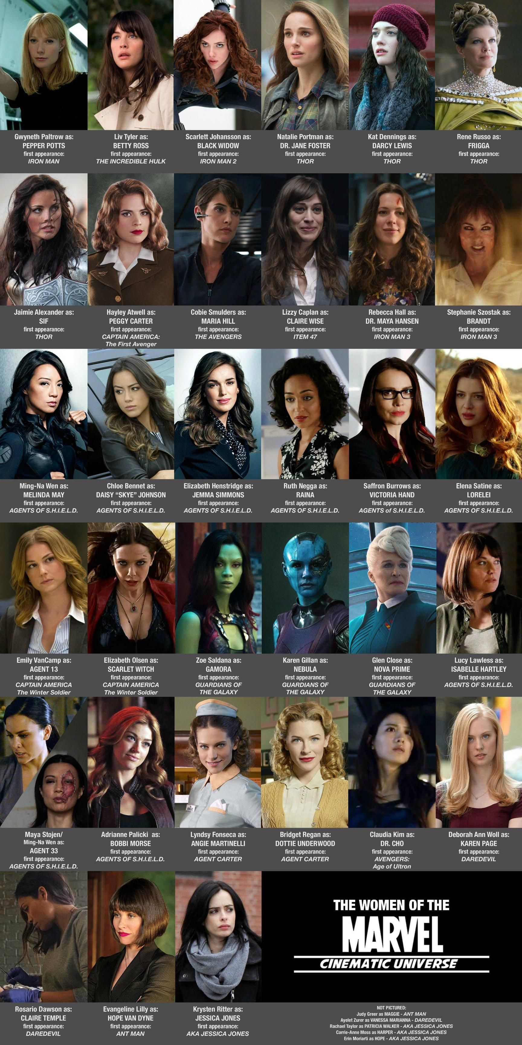 Women of the Marvel Cinematic Universe | Harry Potter