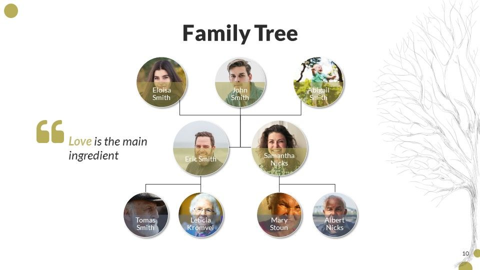 Family Book Powerpoint Presentation Template Powerpoint