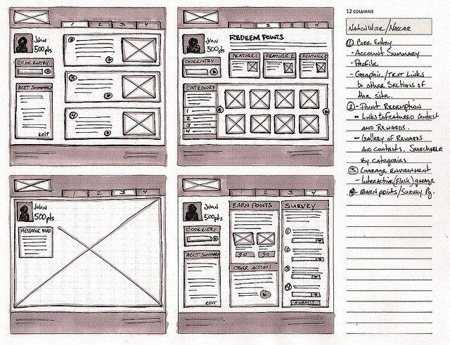 UI wireframe sketches by gerb888, via Flickr