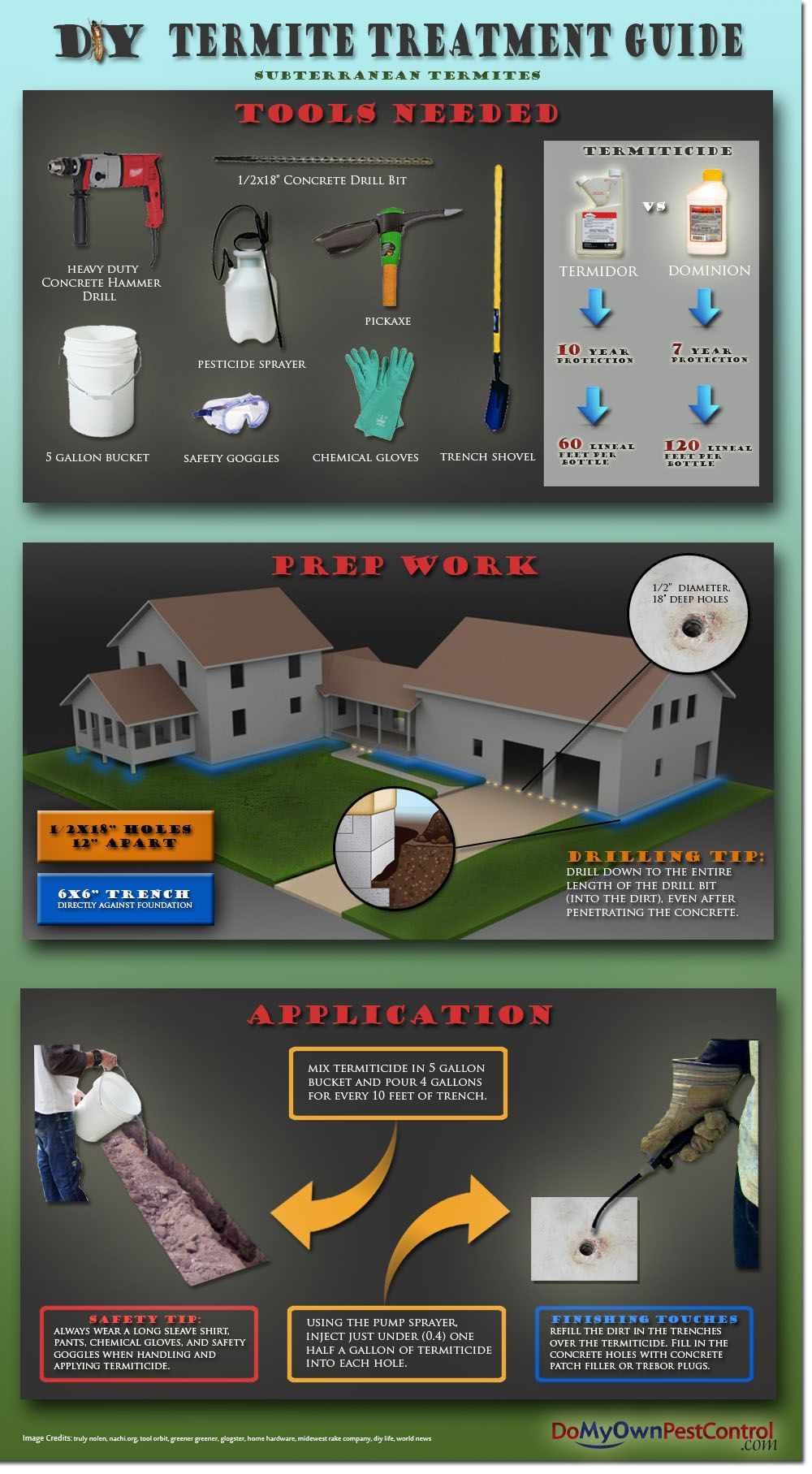 diy subterranean termites treatment guide | home | termite treatment