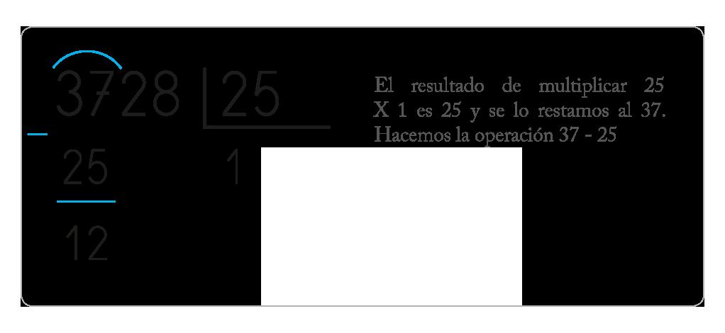 Como Dividir Por Tres Cifras Paso A Paso Aprender Ensenar A Dividir Por Dos Cifras Divisiones De Dos