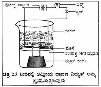 Karnataka Sslc Science Model Question Paper 4 Kannada Medium Learn Insta Science Models Question Paper Model Question Paper