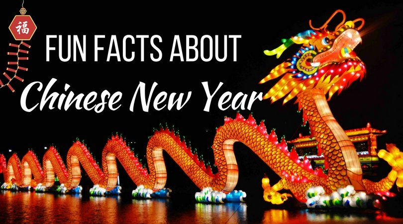 Everything You Need To Know About Chinese New Year in 2020