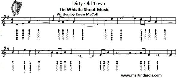Pin On Tin Whistle