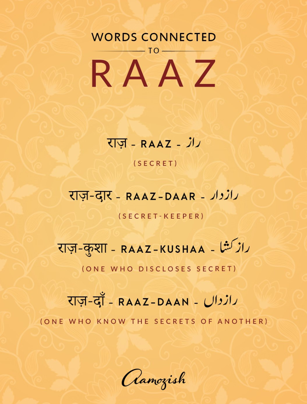 aamozish on Twitter in 20   Urdu words with meaning, Hindi words ...