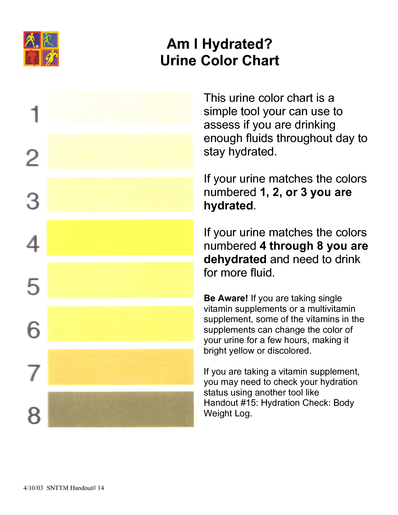 Hydration / Urine Color Chart | Workout | Fast weight loss ...
