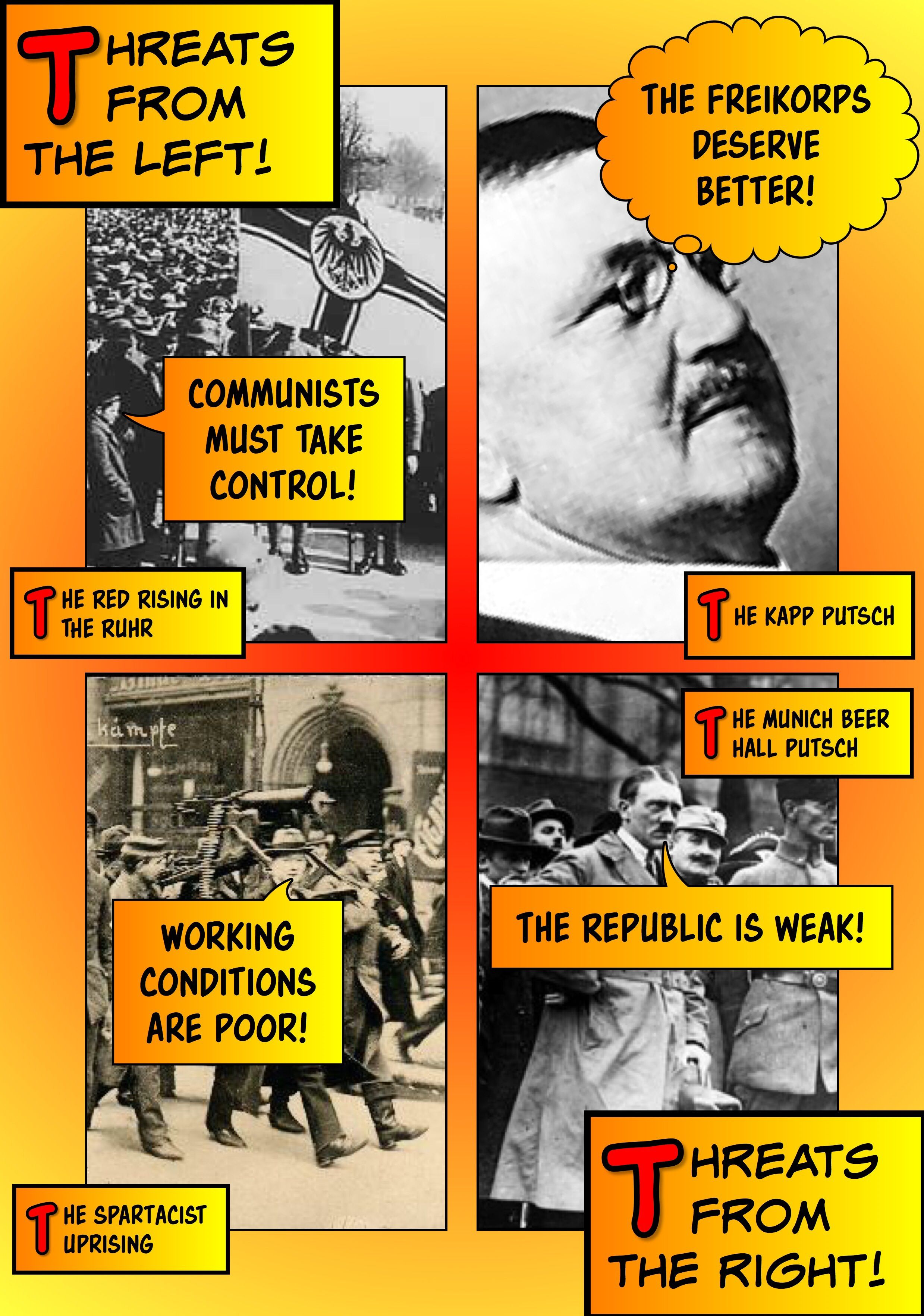 threats to the weimar republic 2015-2-28 threats to the weimar republic in the 1920s fonts kapp putsch (1920): impact it posed a significant threat to the republic it showed the army and freikorps were relucto support the republic.