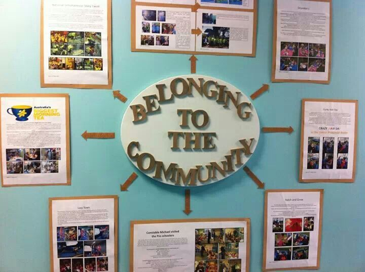 Image result for mind map display reggio reggio inspired for Family display board ideas