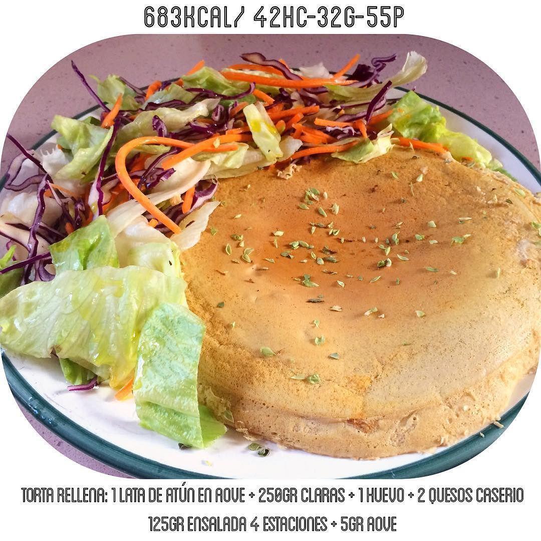 De 25 bedste id er inden for definicion de comida p for Definicion de gastronomia