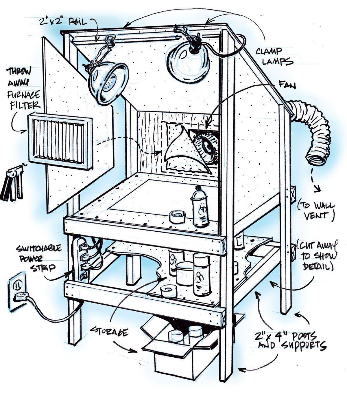 Toy Inventor's Notebook Stairwell Spray Booth