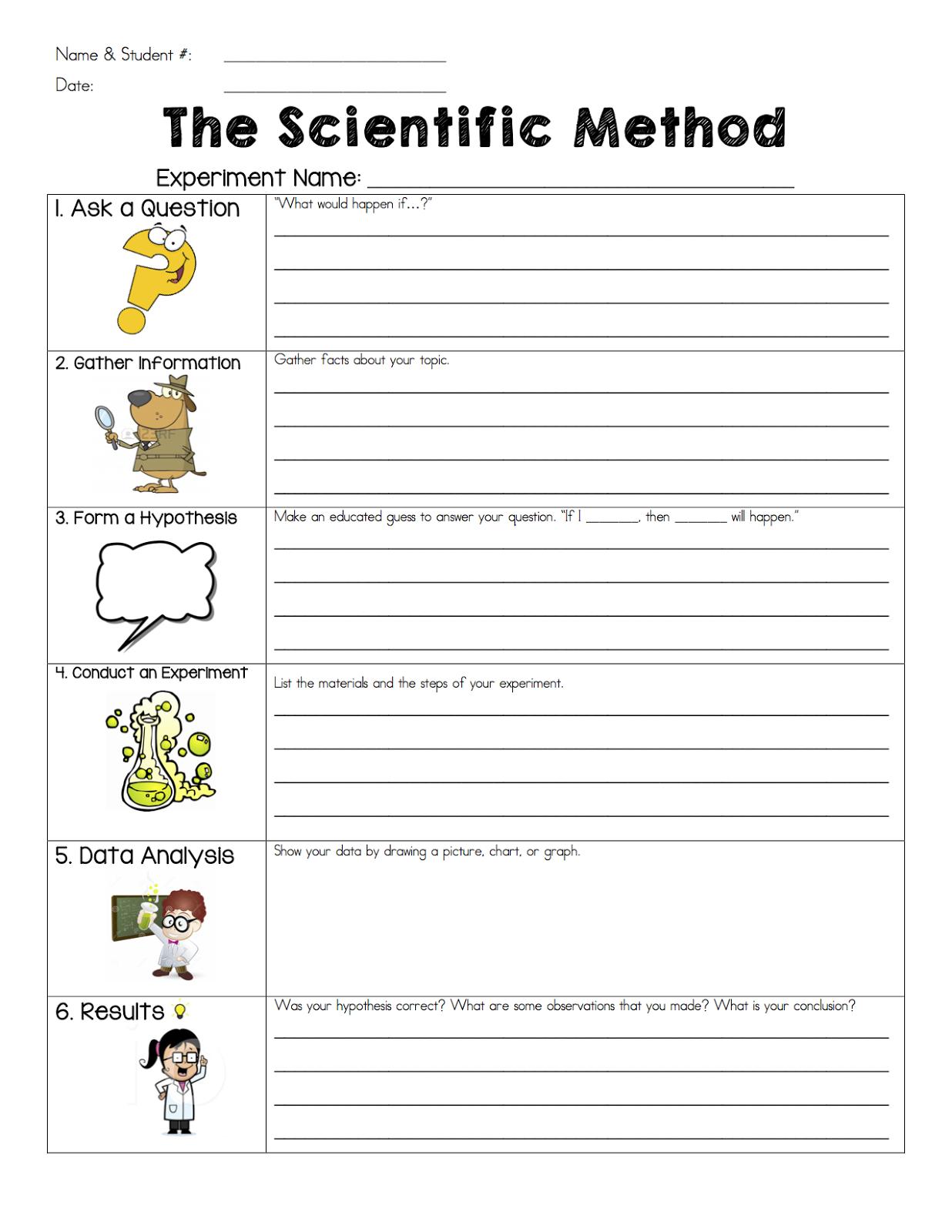 The Scientific Method for Kids Scientific method for
