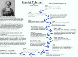 harriet tubman printable timeline - Google Search | Projects to ...