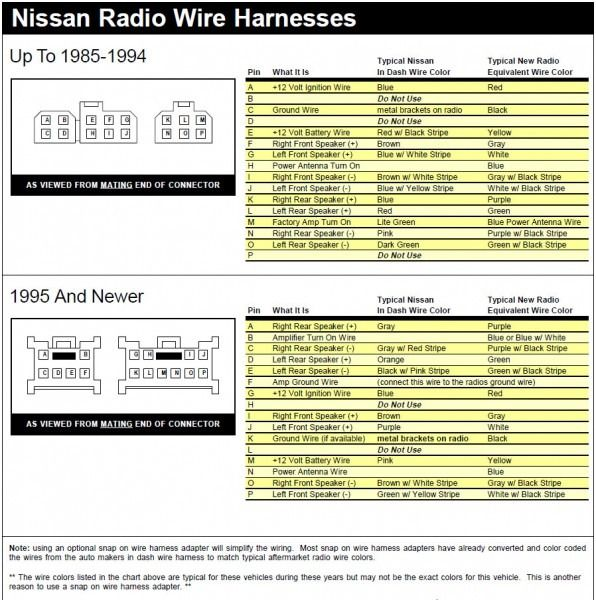 Nissan An Stereo Wiring Harness - Wiring Diagram Mega on engine wiring diagram, refrigerator wiring diagram, cd player wiring diagram, power windows wiring diagram, bose 321 wiring diagram, power seat wiring diagram, bose lifestyle wiring diagram, tachometer wiring diagram, wi-fi wiring diagram, bose subwoofer wiring diagram, sound system wiring diagram, dishwasher wiring diagram, bose sounddock wiring diagram, bluetooth wiring diagram, dvd player wiring diagram, vcr wiring diagram, car stereo color wiring diagram, bose home theater wiring diagram, bose speakers diagram, furnace wiring diagram,