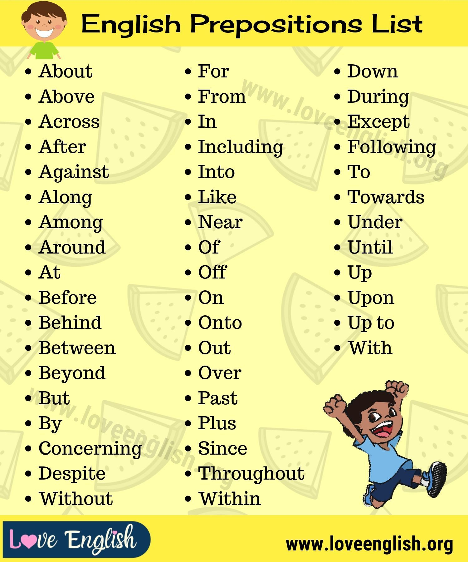 Prepositions List Learn Useful List Of 45 English